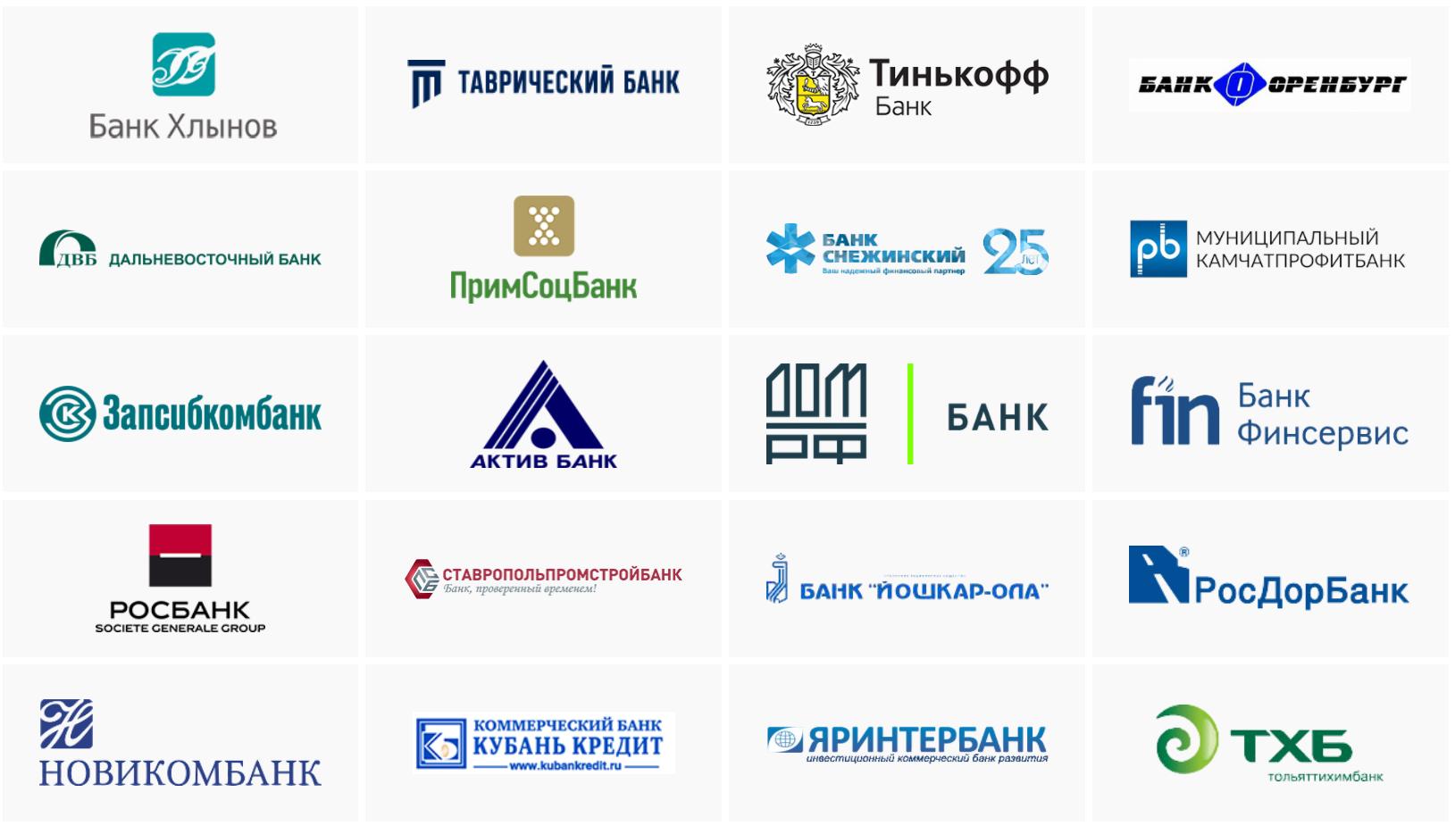 Банки участники mirpay 3